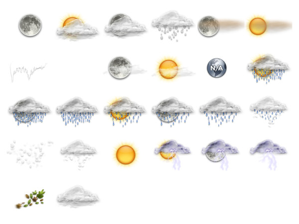Yahoo Weather Icon Png Over Millions Vectors Stock